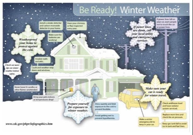 infographics-br-winter