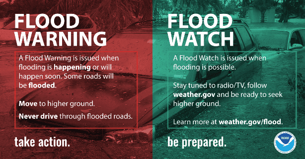 Image depicting the differences between a flood watch and a flood warning